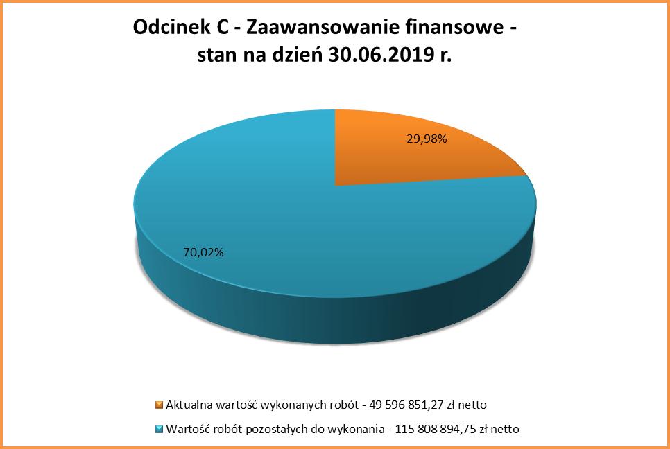06.2019 Odcinek C