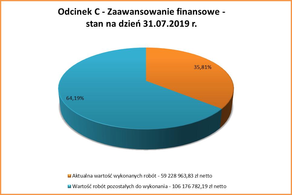 2019.07 Odcinek C