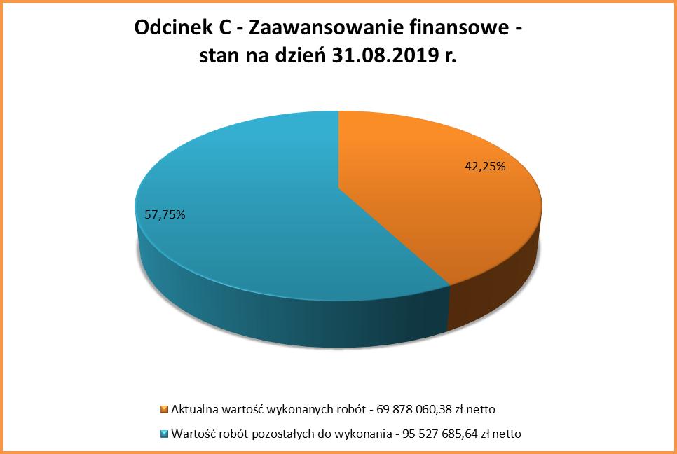 2019.08 Odcinek C