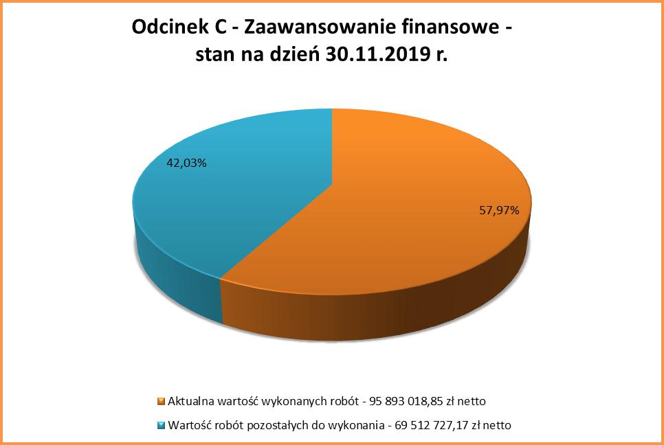 2019.11 PŚP C