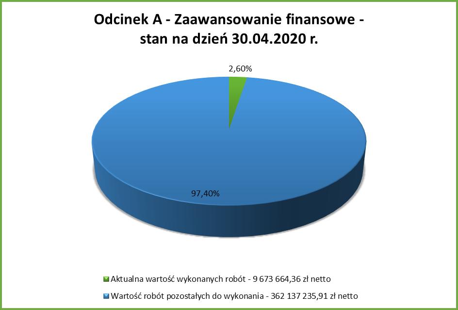 2020.04 PŚP A