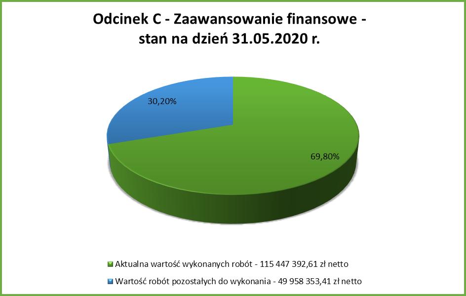 2020.05 PŚP C