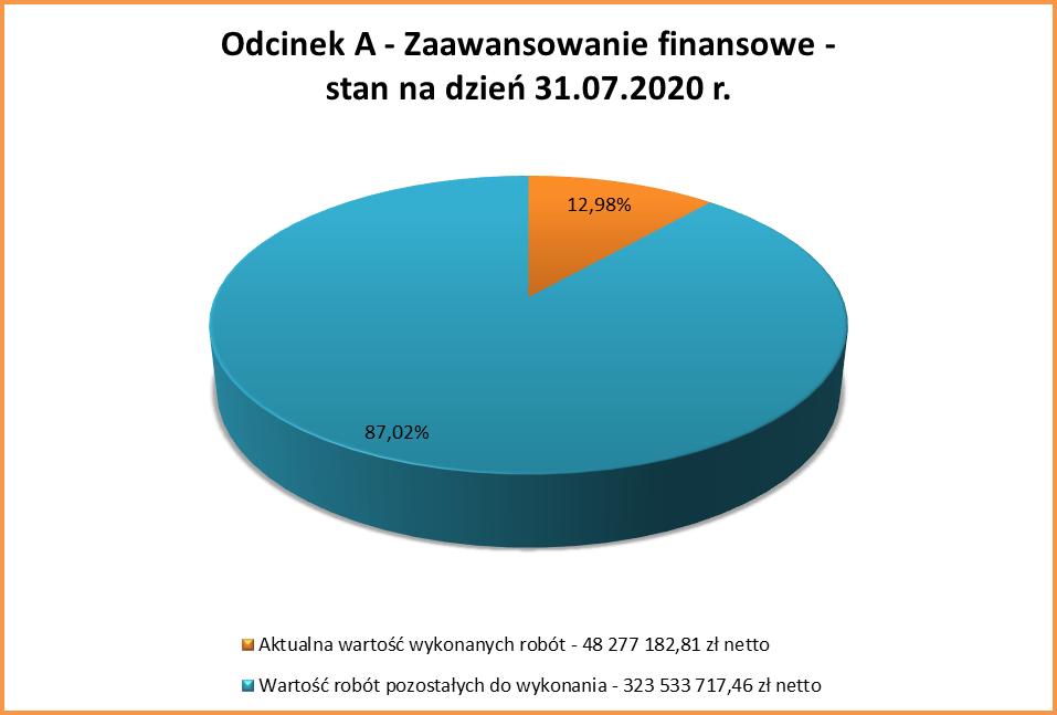 2020.07 PŚP A