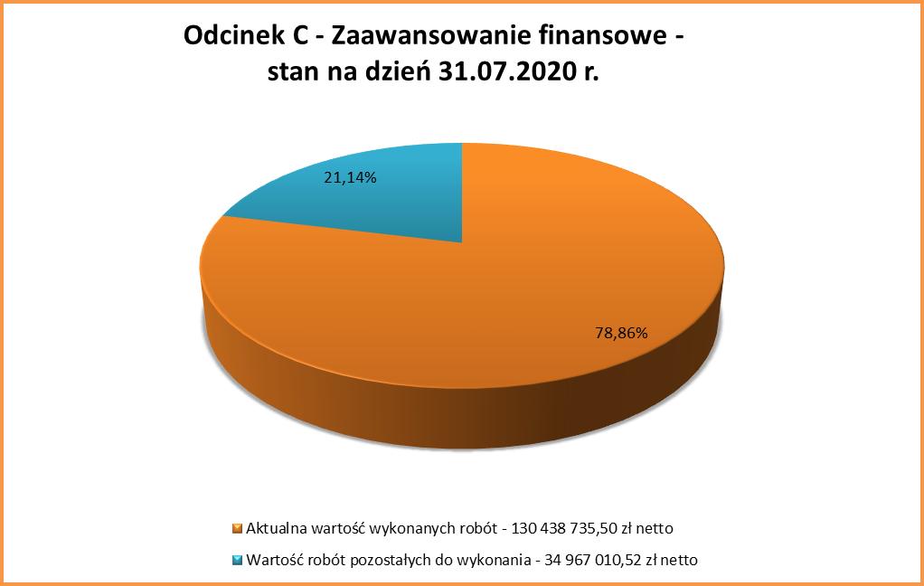 2020.07 PŚP C