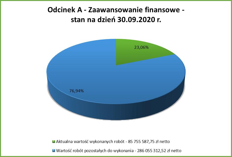 2020.09 PŚP A