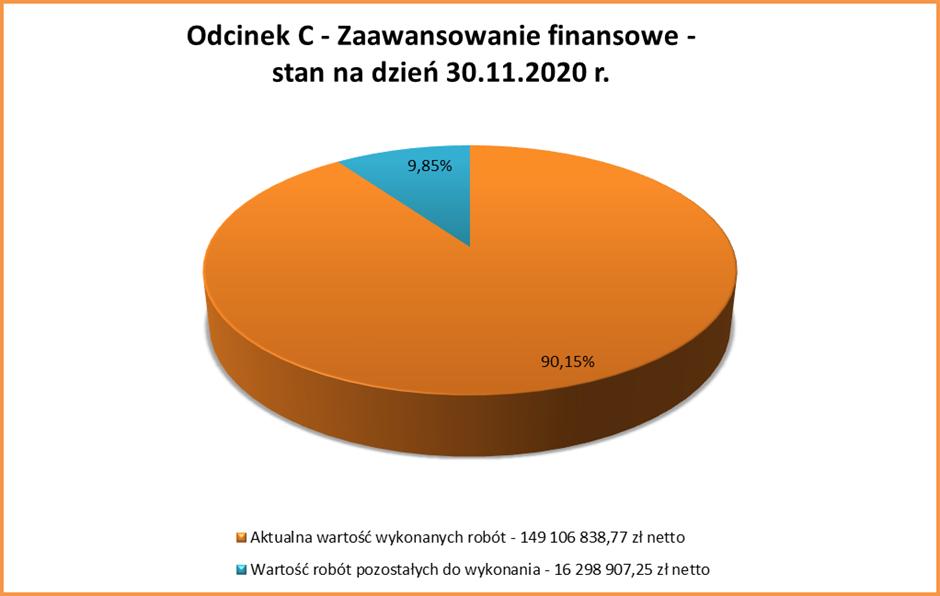 2020.11 PŚP C